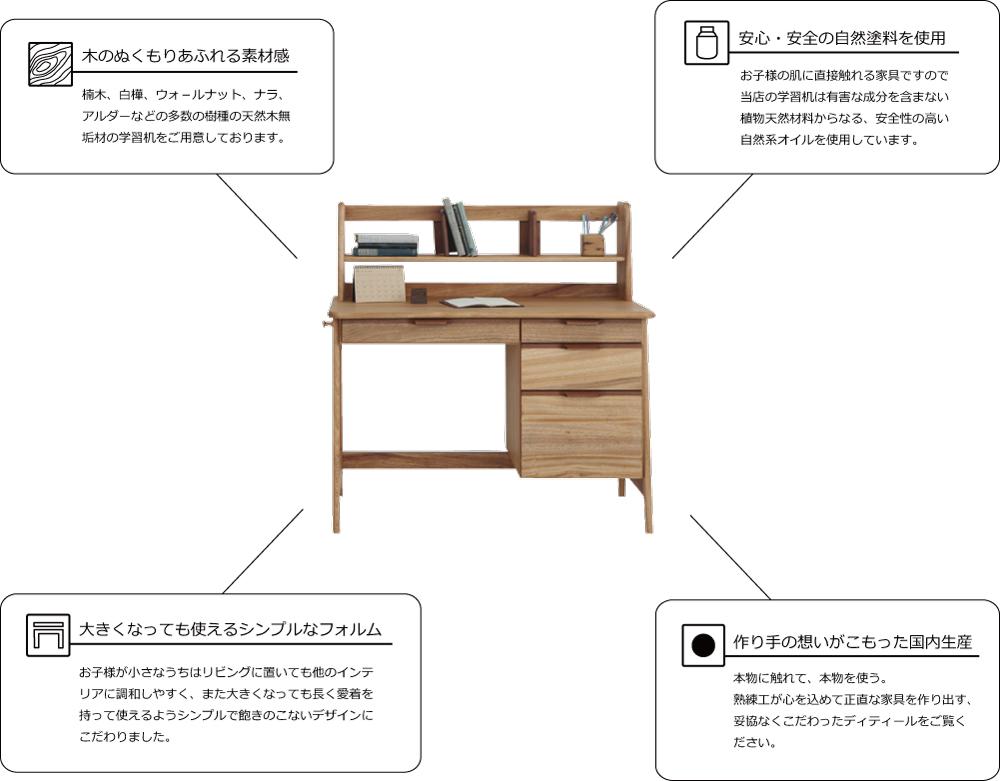 desk-parts-14